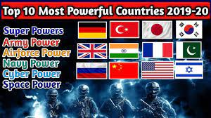 top 10 countries in the world | DigitalAkki