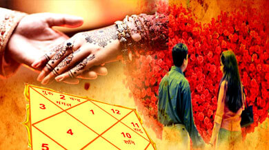 Love Kundali Match